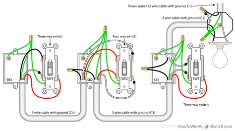 wiring a 3 way dimmer switch diagram fitfathers me