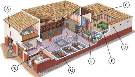 Roman Domus Floor Plan by What Sort Of Houses Did Romans Live In