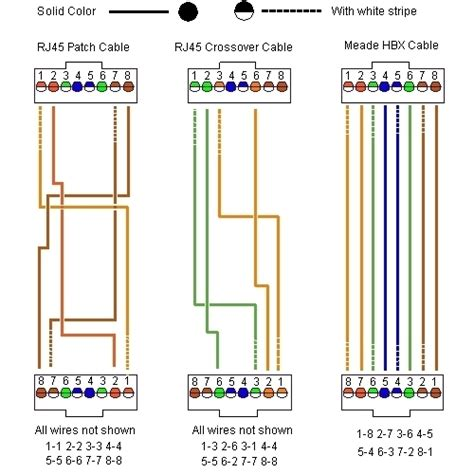 cat5 crossover cable wiring diagram ethernet crossover