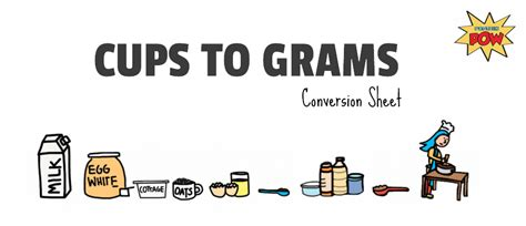 1 tablespoons to grams 1 tablespoons to grams