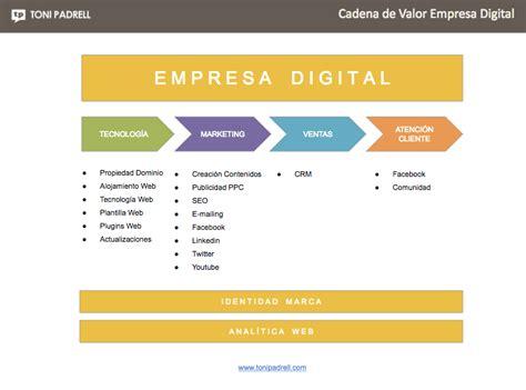 cadena de valor online la cadena de valor de la empresa digital toni padrell