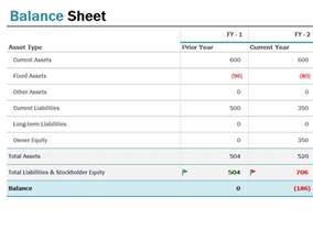 Microsoft Excel Balance Sheet Template by Balance Sheet Office Templates