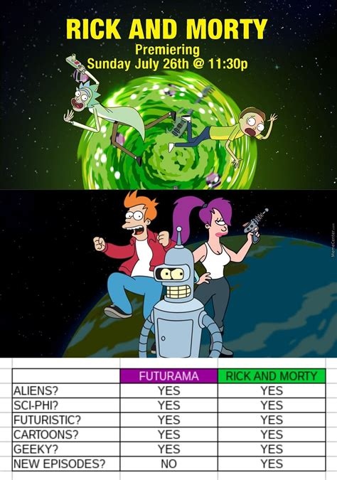 Rick And Morty Meme - futurama vs rick and morty by love light meme center