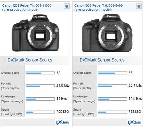 Kamera Canon 1000d Vs 1100d harga canon eos 650d cukup mahal bed mattress sale