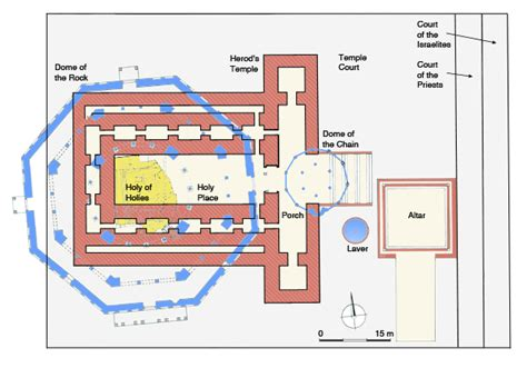 dome of the rock floor plan jerusalem against jebel al lawz