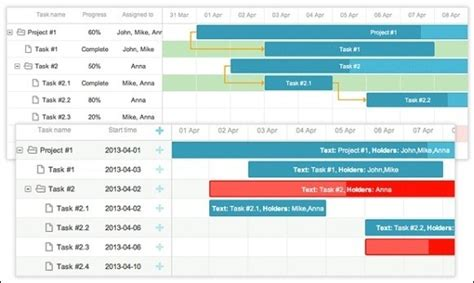 10 useful gantt chart tools templates for project management