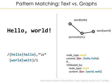 pattern matching neo4j code is not text how graph technologies can help us to