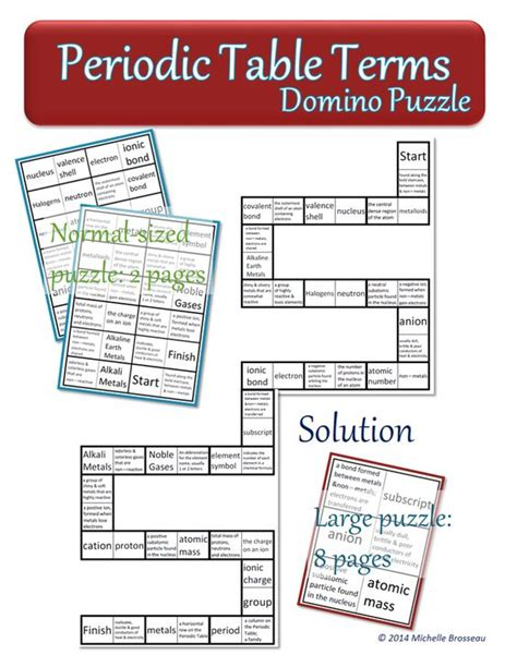 Periodic Table Puzzle by Periodic Table Of Elements Chemistry Terms Domino Puzzle