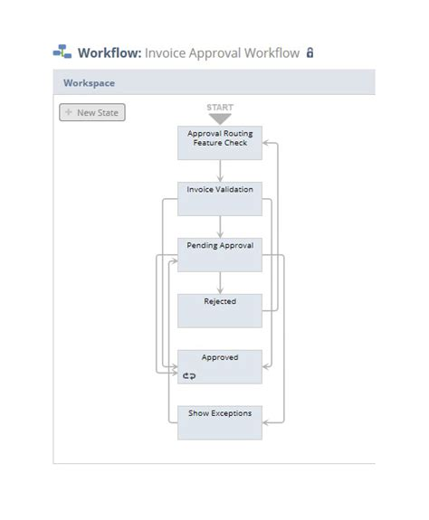 invoice workflow release 2015 1 preview aminian