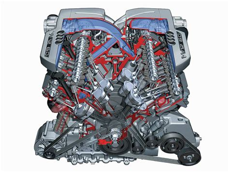 Car Engine Types V by Auto Diesel Types Of Engine