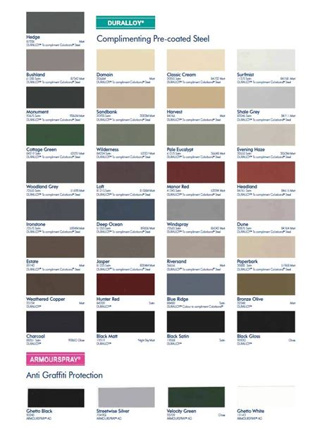 2014 dulux colour chart related keywords 2014 dulux colour chart keywords keywordsking