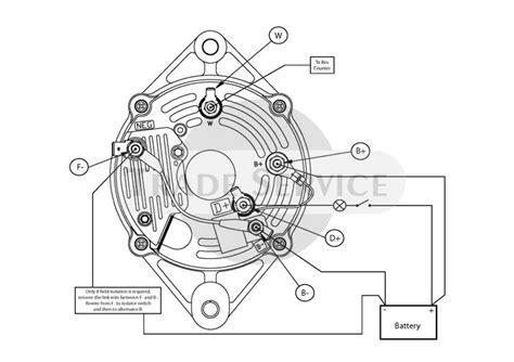 prestolite alternator wiring diagram 24v painless wiring