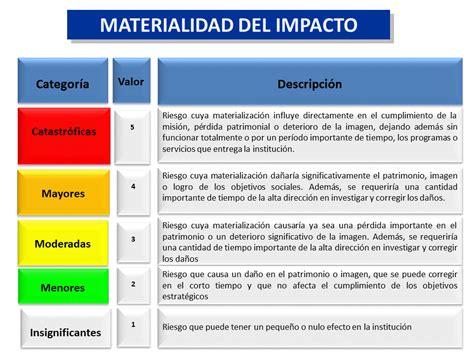 matriz de riesgo matriz de riesgo matriz de riesgos materialidad nidia sarmiento