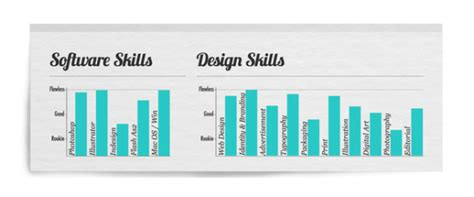 Resume Skills Bar Chart How To Create An Infographic Resume That Doesn T Repel Fast Company