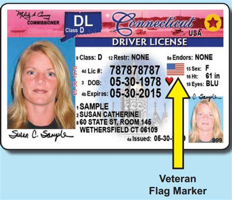 Local Id ct veteran s id doingitlocal