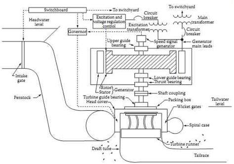 lister generator wiring diagram lister wiring diagram