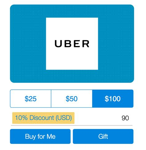 Uber Gift Card Deals - expired 10 off uber gift cards 5x from ppdg doctor of credit