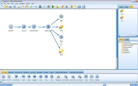 pattern matrix spss youtube statistical analysis of medical data with ibm spss modeler