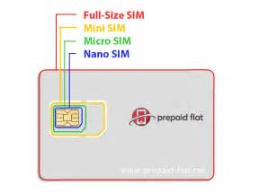 mini sim zu nano sim schneiden handy iphone
