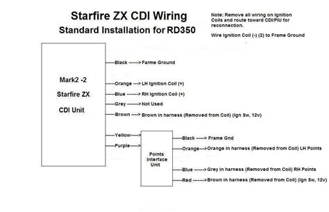 rd350 wiring diagram wiring diagrams