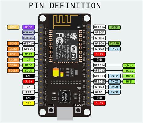 exle arduino esp8266 node mcu gpio input embedded systems