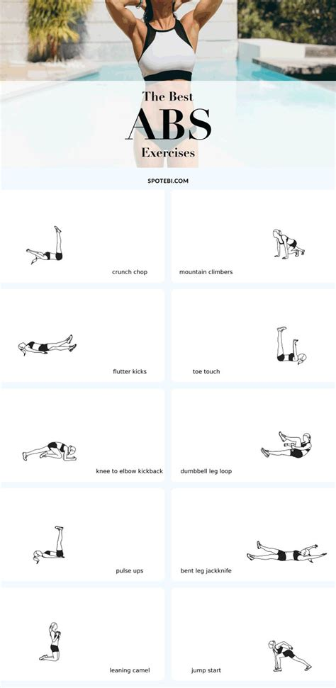 fitness motivation the best ab exercises for toning your midsection and sculpting the