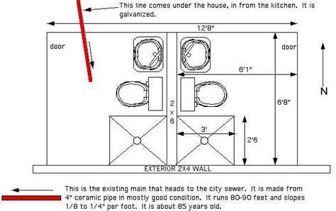 dwv diagram dwv layout help