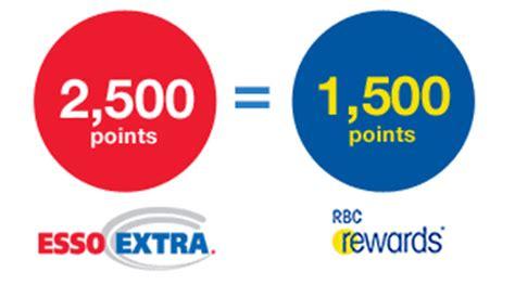Rbc Gift Card Register - esso extra rewards program