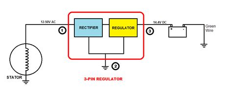 4 pin regulator rectifier wiring diagram efcaviation
