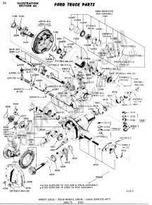 2000 f250 front axle diagram autos post