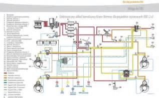 Knorr Bremse Brake System Pdf Ebs Electronic Braking System Pdf