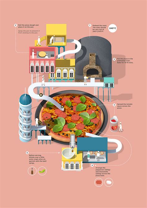 recipe infographics delicious recipes infographics