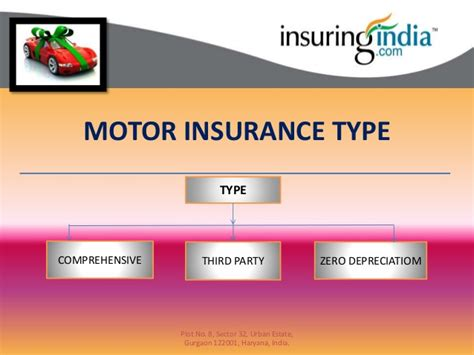 cheapest car insurance india why motor insurance is important