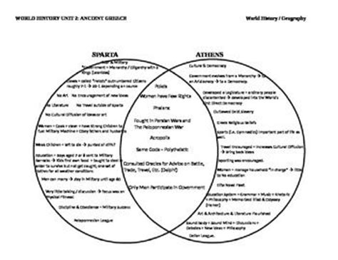 athens and sparta venn diagram athens sparta 2 circle venn diagram graphic organizer