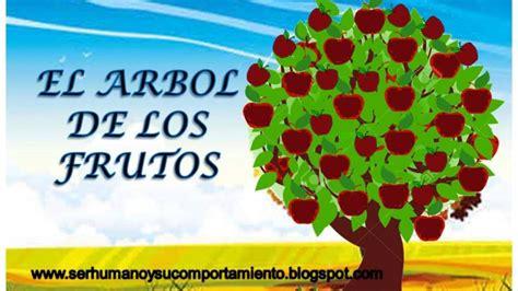 el rbol de los 8461647335 best 28 el arbol de los frutos el 225 rbol que da 40 tipos distintos de frutos m 225 s