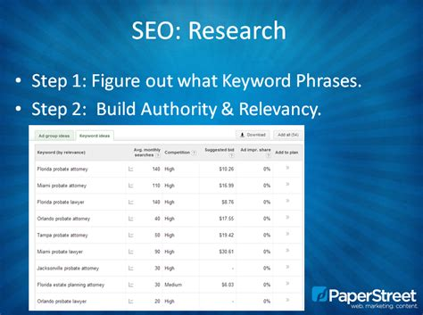 Seo Research Papers by Your Web Presence How To Be A Professional Paperstreet