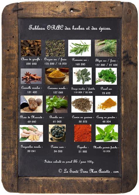 lista alimenti antiossidanti indice orac des herbes et des 233 pices