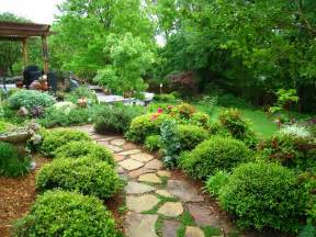 Gardening Ideas For Backyard Landscaping Ideas For Your Home Impressive Magazine