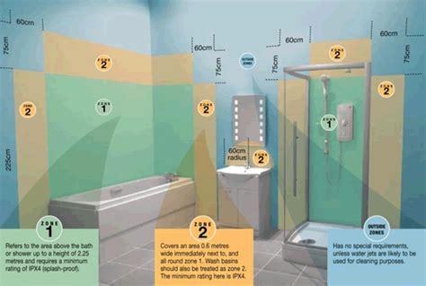 bathroom lights zone 2 bathroom lighting zones 17th edition decoration news