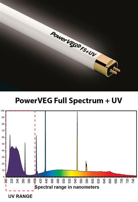 powerveg fs uv grow light powerveg veg formula eye hortilux