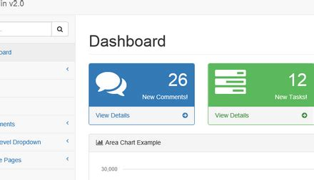 C Asp Mvc Sb Admin 2 Bootstrap Template Panel Content Refresh Stack Overflow Asp Net Mvc Bootstrap Admin Template