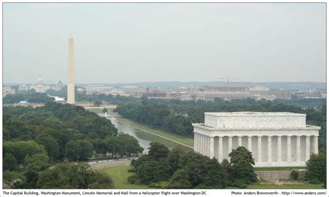 distance from lincoln memorial to capitol building request if there was a nanoscopic model of the solar
