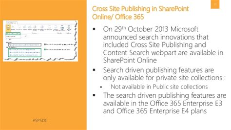 migrating a blog or wiki site to a sharepoint publishing site