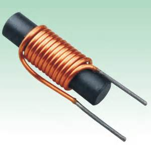 what is an iron inductor global wire winding type magnetic chip power inductor market 2017