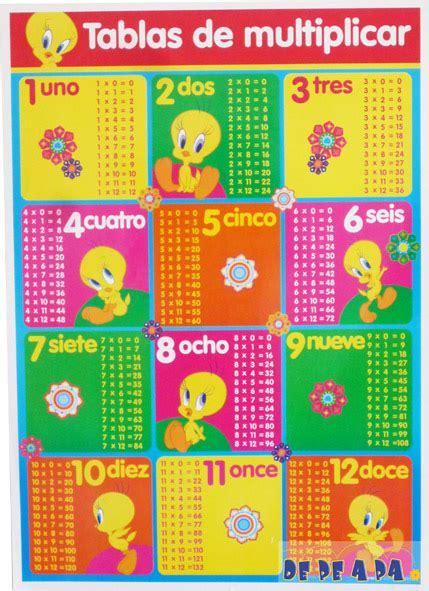 tablas de multiplicar juego para el aula poster piolin tablas de multiplicar escuela en la nube
