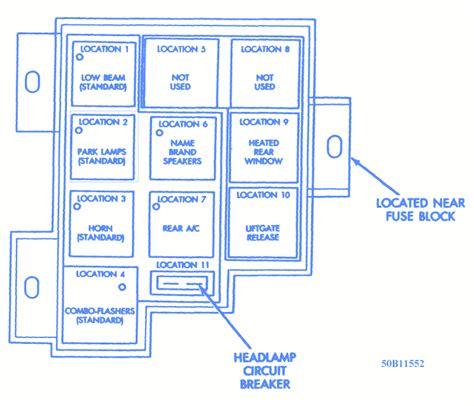 chrysler minivan  fuse boxblock circuit breaker diagram carfusebox