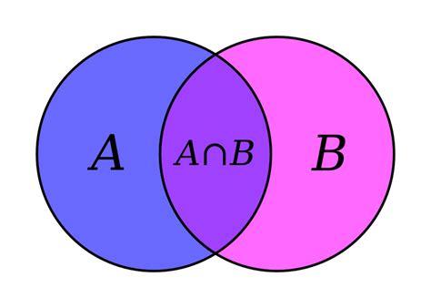 intersection venn diagram file venn a intersect b svg