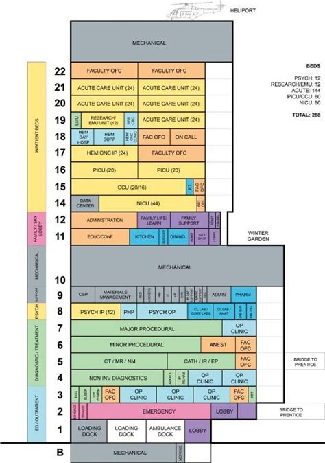 hospital emergency department floor plan 22 best emergency department images on