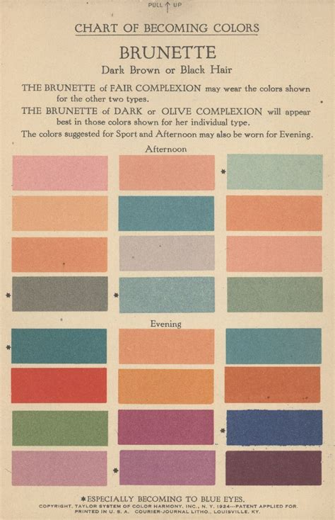 chart of becoming colors system of color harmony inc ny 1924 the column on