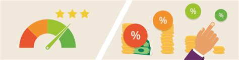 Musterbrief Bearbeitungsgebühr Kredit Zinsen Schufa Kredit Score So Einfach Verbessern Sie Ihre Bonit 228 T
